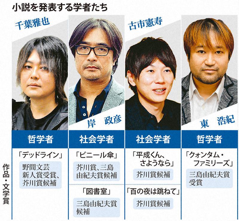 古市憲寿さん、千葉雅也さん… 学者が小説を執筆するわけ | 毎日新聞