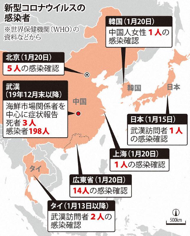 の ウイルス 者 数 コロナ 韓国 感染 日本のコロナウイルス新規感染者1228人…累積感染者数は東京だけで韓国全体に相当│韓国社会・文化│wowKora(ワウコリア)