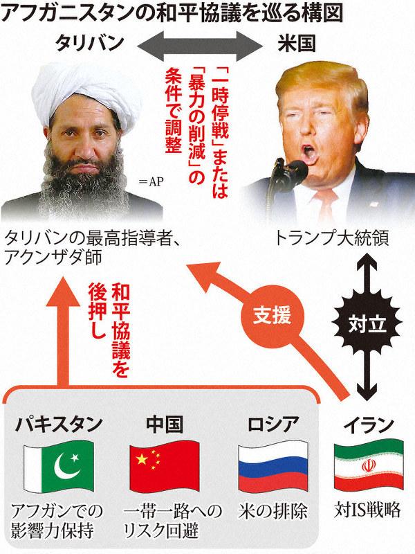 アフガン和平、合意へ前進 タリバン「暴力削減」承認 米政権と協議加速 ...