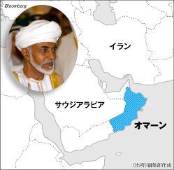 カブース国王=写真=は地理的に外に開けた国ならではの外交を展開 (出所)編集部作成
