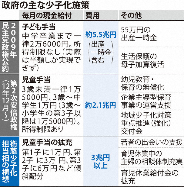 10 万 子供 コロナ 円 給付