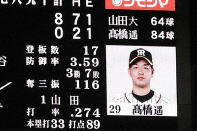 プロ野球の阪神-ヤクルト戦で投手の球数が表示されている阪神甲子園球場のスコアボード=兵庫県西宮市の阪神甲子園球場で2019年9月12日
