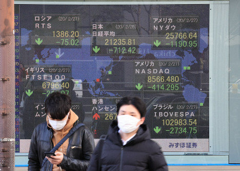 An electronic board shows stock prices plummeting on the morning of Feb. 28, 2020, in Tokyo's Chuo Ward. (Mainichi/Naotsune Umemura)
