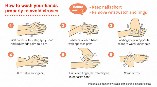 A Japanese expert's guide to washing your hands properly to fend off the  coronavirus - The Mainichi
