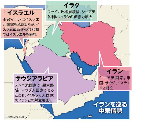 エコノミストリポート:中東 包囲されるイラン 危機あおる米主導の ...