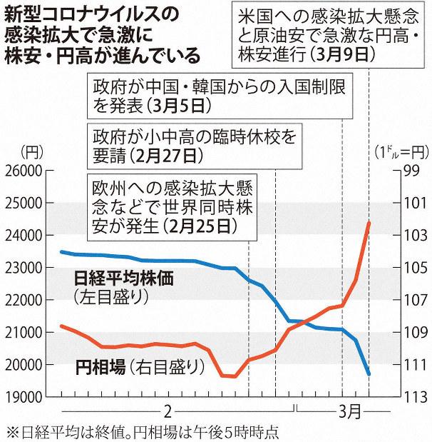 掲示板 ドル 円