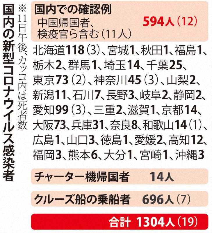 埼玉 新型 コロナ ウイルス