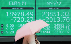 過去最大の下げ幅を記録したNYダウ平均と1万9000円台を割り込んだ日経平均を示す株価ボード=東京都中央区で2020年3月10日午前9時半、佐々木順一撮影