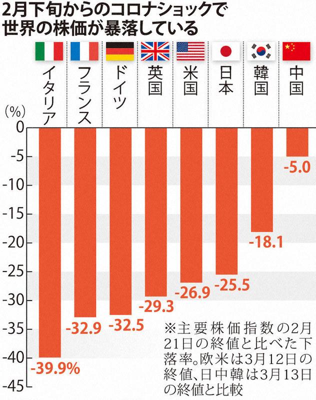 銀行 株価 中央 山梨 【山梨中央銀行】[8360] 過去10年間の株価