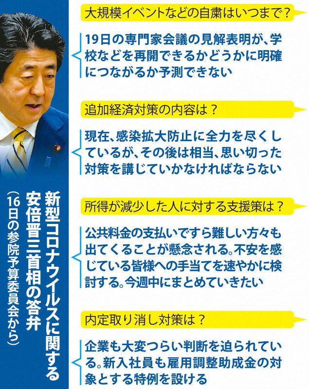 コロナ ウイルス 自粛 いつまで 緊急事態宣言 1回目の状況|新型コロナ|NHK