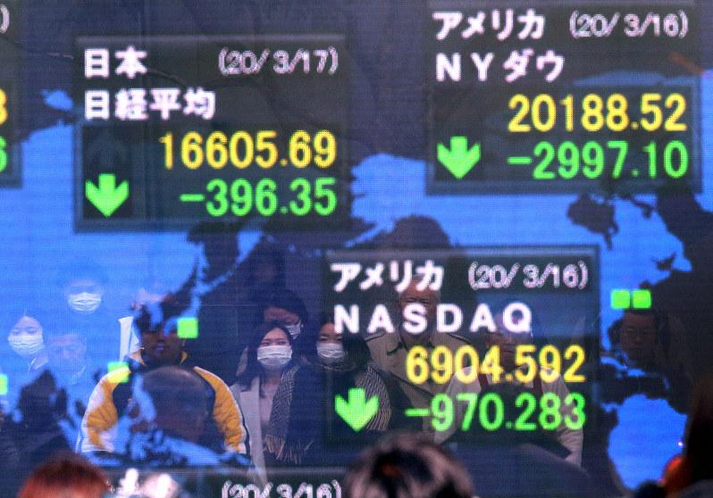 日経平均株価などを示すモニター=東京・八重洲で2020年3月17日午前9時29分、小川昌宏撮影