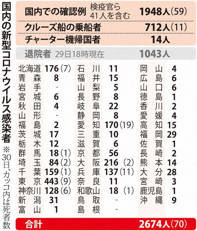 県 者 感染 富山 コロナ