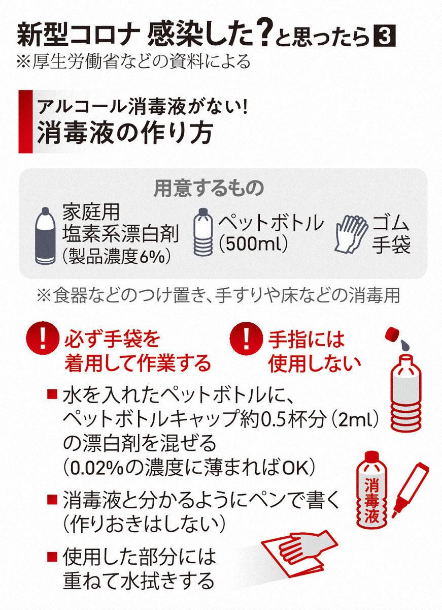 消毒 作り方 エタノール 液 の 【消毒用エタノールの作り方】無水エタノールと精製水で消毒液を作る方法