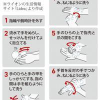 予防するには?~手洗いの方法