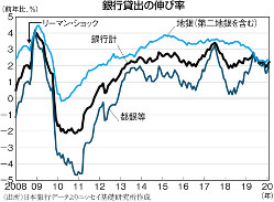 (出所)日本銀行データよりニッセイ基礎研究所作成