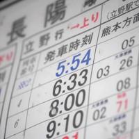 長陽駅の駅舎には今も時刻表が掲示され、運行再開を待っている=熊本県南阿蘇村で2020年4月7日、津村豊和撮影