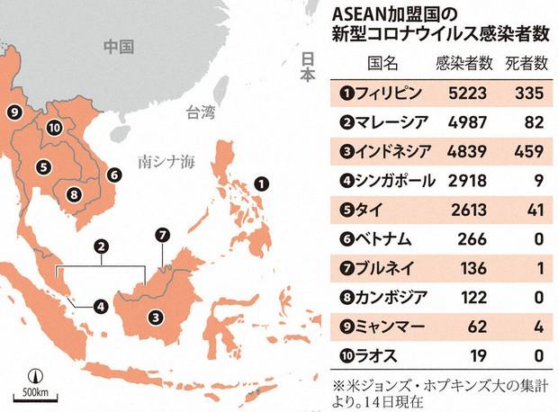 カンボジア コロナ ウイルス 感染 者