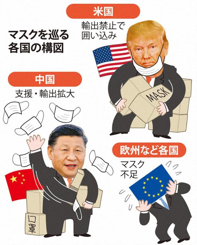 輸入 マスク 中国