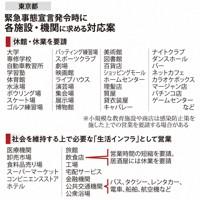 緊急事態宣言発令時に東京都が各施設・機関に求める対応案(2020年4月)