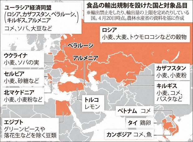 新型 肺炎 カザフスタン