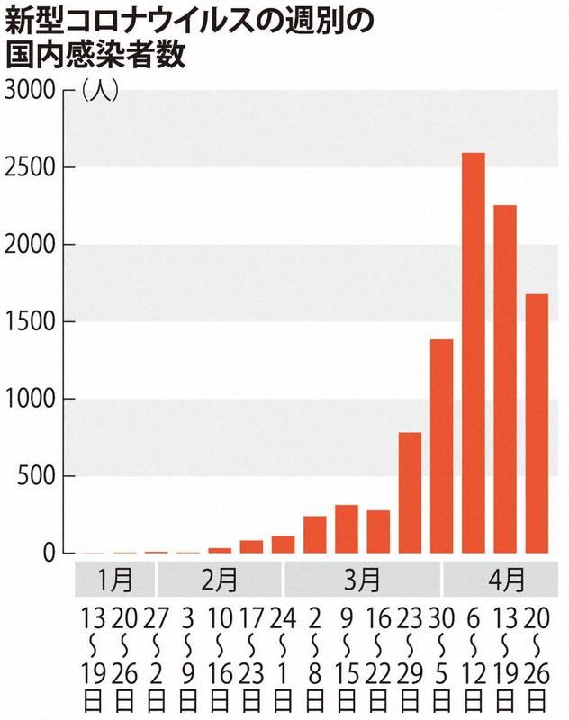 コロナ ウイルス 感染 者 数 アメリカ