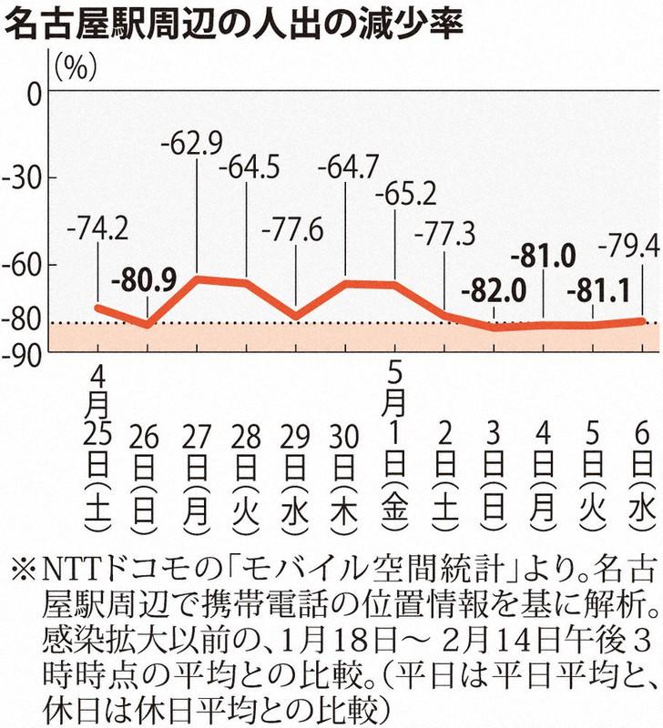 コロナ 名古屋 名古屋市:新型コロナウイルス感染症に関連する主な支援策について(4月30日現在)(暮らしの情報)