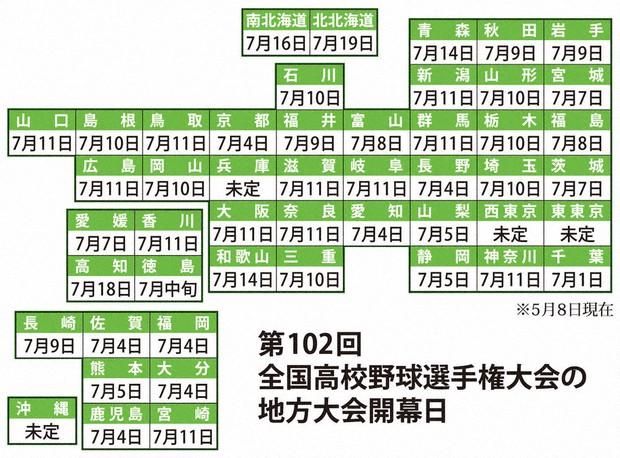 学校 再開 兵庫 県