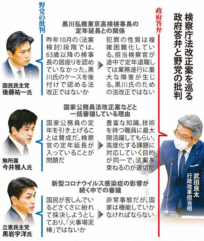 焦点:検察幹部定年延長法案、野党退席 「黒川氏の人事正当化」 | 毎日新聞