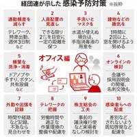 経団連が示した感染予防対策(オフィス編)