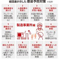 経団連が示した感染予防対策(製造事業所編)