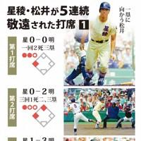 星稜・松井が5連続敬遠された打席(1)