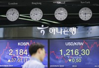 A currency trader walks by the screens showing the Korea Composite Stock Price Index (KOSPI), left, and the foreign exchange rate between U.S. dollar and South Korean won at the foreign exchange dealing room in Seoul, South Korea, on June 4, 2020. Asian stock markets are mixed after Wall Street rose on better U.S. jobs and manufacturing data than expected.(AP Photo/Lee Jin-man)