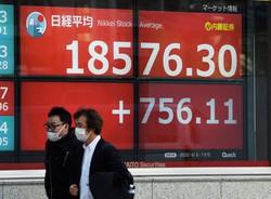 上昇した日経平均株価の終値を示す街頭ディスプレー=東京都中央区で2020年4月6日午後4時23分、滝川大貴撮影