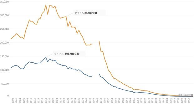 平均 の 寿命 時代 江戸
