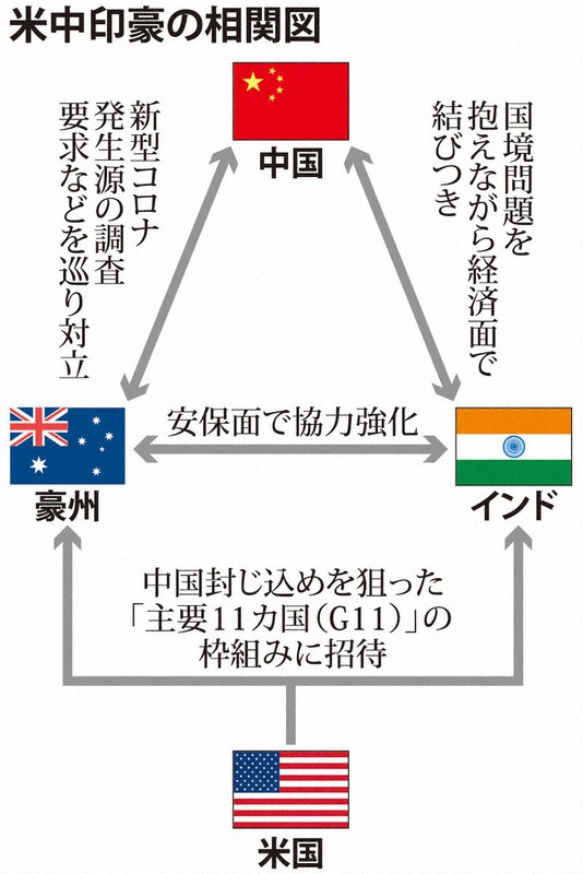 福井 コロナ 相関 図