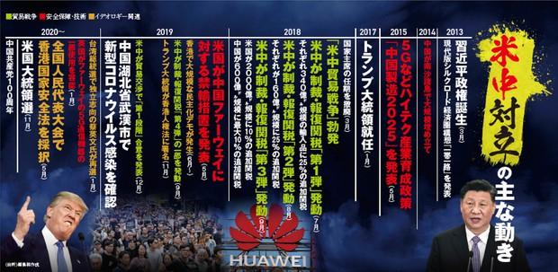 中国 コロナ 責任 とれ コロナだけじゃない、中国で次々に発生する感染症に世界は耐えられる...