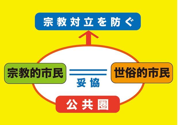 小川仁志の哲学でスッキリ問題解決:移民増加で宗教対立が激化し、治安 ...
