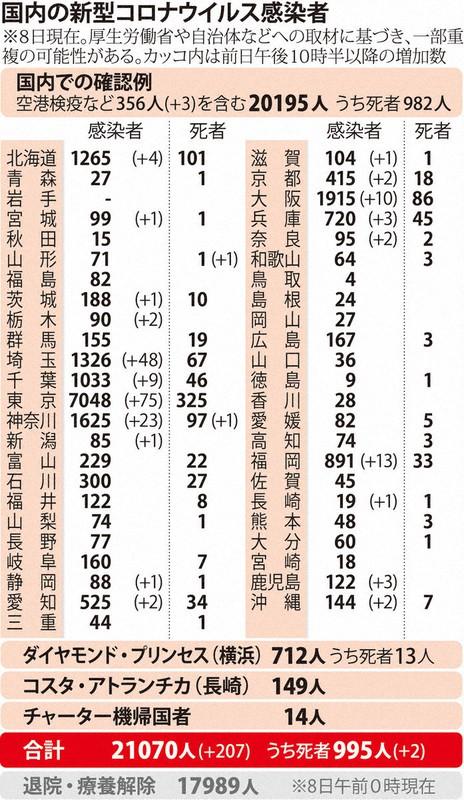 者 コロナ 今日 感染 埼玉 の 新型コロナウイルス 感染者数やNHK最新ニュース|NHK特設サイト