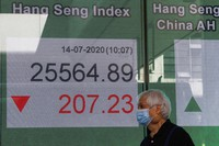 A man wearing a face mask walks past a bank's electronic board showing the Hong Kong share index in Hong Kong, on July 14, 2020.(AP Photo/Kin Cheung)