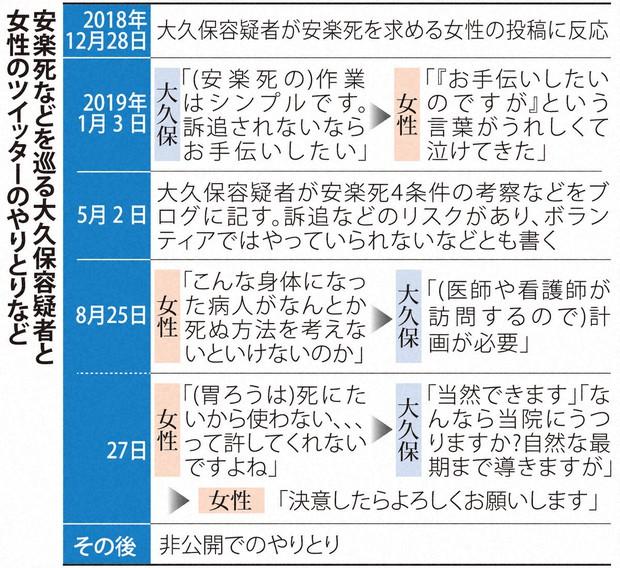 日本 安楽 死 事件