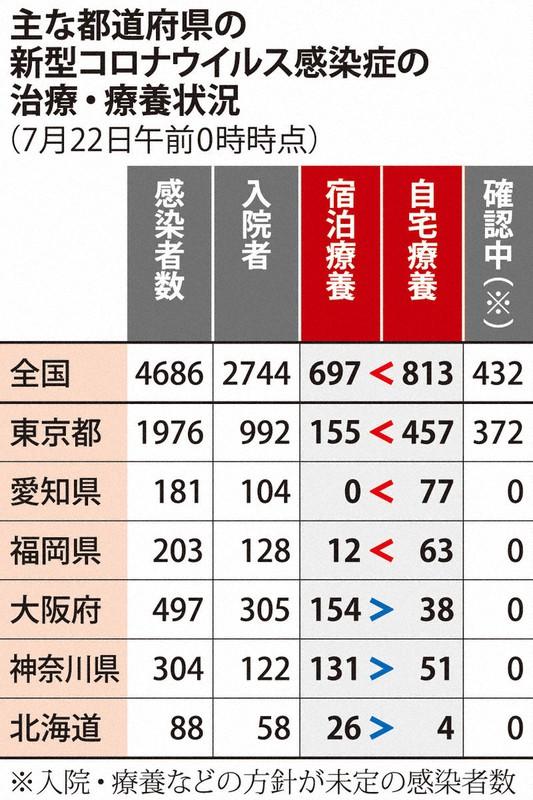 ウイルス 者 福岡 最新 県 コロナ 感染 那珂川市内の新型コロナウイルス感染者について