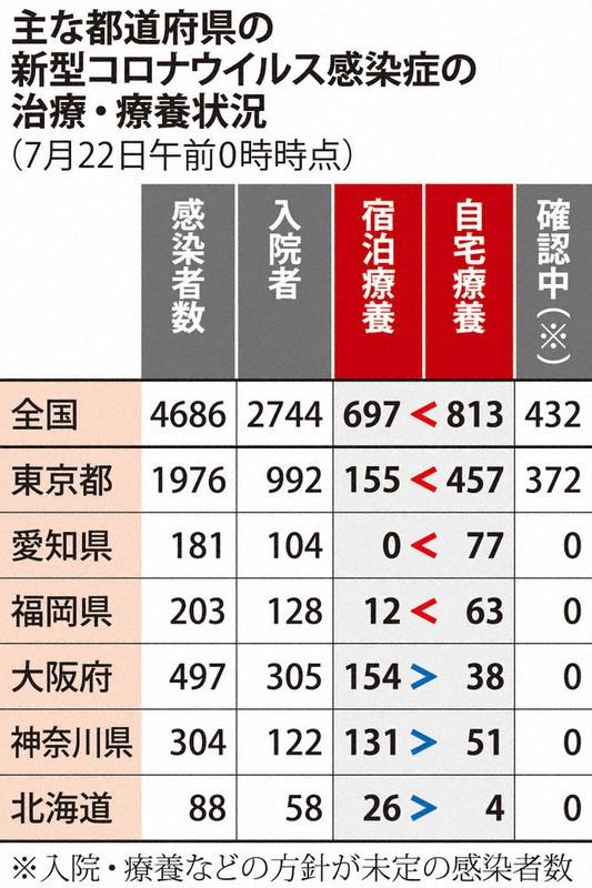 県 愛知 感染 症 新型 ウイルス コロナ