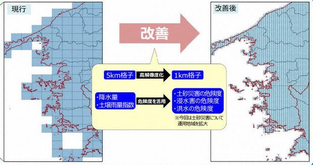 大雨特別警報」発令基準を変更 「空振り」減り精度向上 気象庁 | 毎日新聞