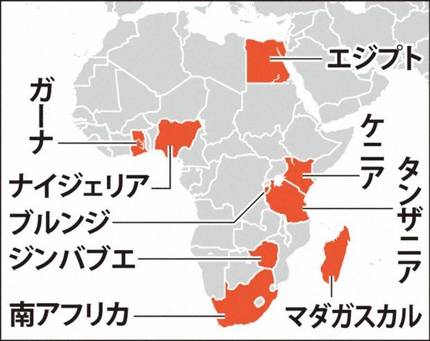 物価 ケニア