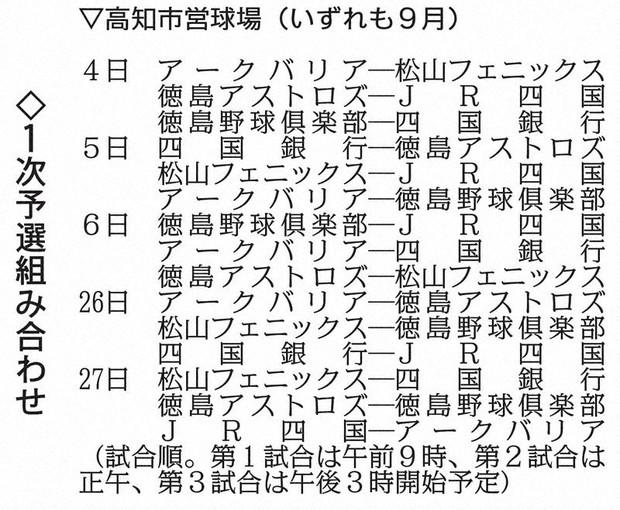第91回都市対抗野球:四国1次予選 組み合わせ決まる 来月4日開幕 ...