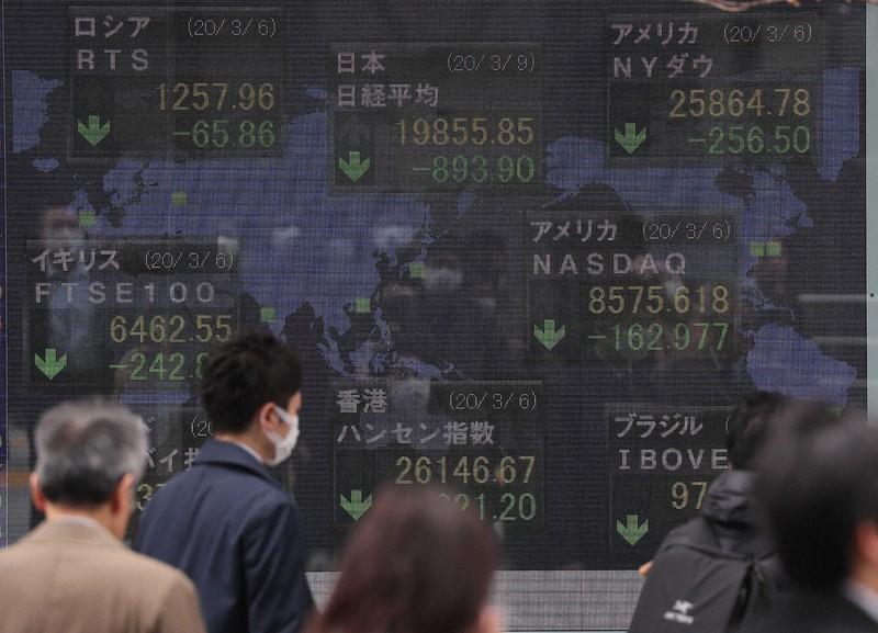 日経平均が2万円を下回ったことを示す株価ボード=東京都中央区で2020年(令和2年)3月9日午前9時35分、玉城達郎撮影