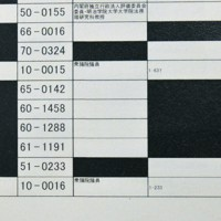 初めて開示された2006年(平成18年)の「桜を見る会招待者名簿」。一般人の招待者は黒塗りとなっているが、首相枠には60番、官房長官枠には65番の整理番号が付けられていることが分かる=東京都千代田区の国立公文書館で2020年8月8日、手塚耕一郎撮影