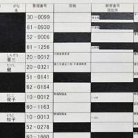 初めて開示された2006年(平成18年)の「桜を見る会招待者名簿」。当時の安倍晋三官房長官には国務大臣として20番の整理番号が付けられている=東京都千代田区の国立公文書館で2020年8月8日、手塚耕一郎撮影