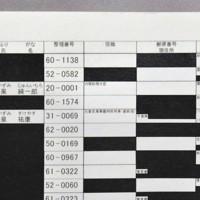 初めて開示された2006年の「桜を見る会招待者名簿」。当時の小泉純一郎首相には国務大臣として20番の整理番号が付けられている=東京都千代田区の国立公文書館で2020年8月8日、手塚耕一郎撮影