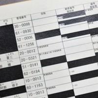 初めて開示された2006年の「桜を見る会招待者名簿」。当時の安倍晋三官房長官には国務大臣として20番の整理番号が付けられている=東京都千代田区の国立公文書館で2020年8月8日、手塚耕一郎撮影